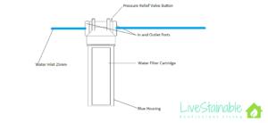 Big Blue Water Filter Houisng Schematic