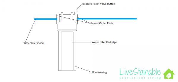 Big Blue Water Filter Houisng Schematic